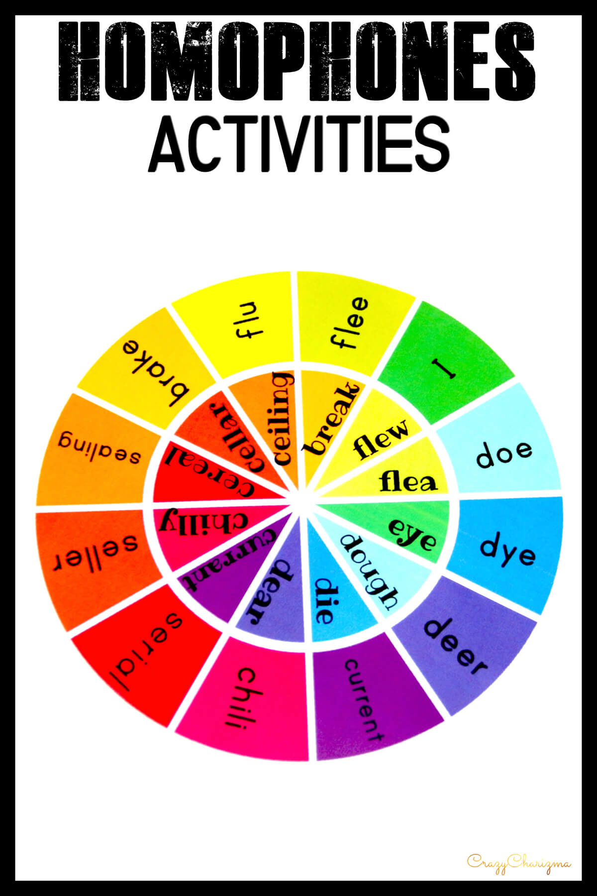 Homophones activities - Wheels are a fun way to introduce, practice or assess homophones. Use for classwork (pairwork or teamwork) or assessment. These 84 pairs of homophones will help your students prepare for state testing (supports common core standards)!