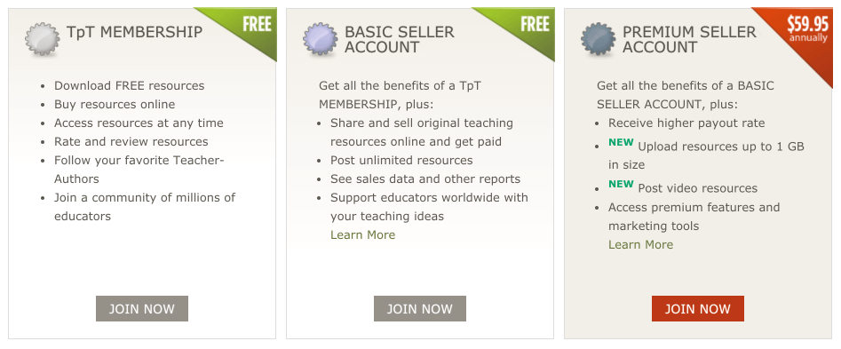 Thinking of selling your teacher resources? Read the post about getting started on Teachers Pay Teachers.